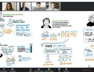 Livezeichnung von Mathias Suess - Conference Call von Zoom - Karlsruhes Zukünfte gestalten.