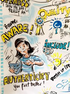 Become aware!; Authenticity you feel better!; Ceva