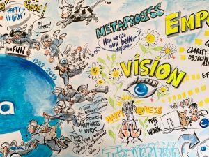 Metaprocess; Vision; How we can work better together?; Ceva; skaliert