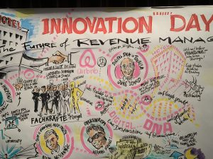 Sketchnotes; shs select; Innovation Day; The Future of Managment; skaliert