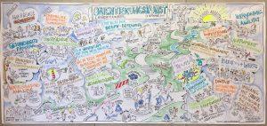 Kunde: Diakonie baden; Veranstaltung: Orientierungskunst: Gesundheitskongress in Karlsruhe, belev, gesundes arbeiten.