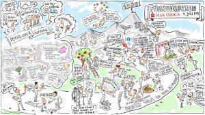 Kunde: Kreissparkasse Ostalb; Veranstaltung: Führungskreis. Wie machen wir die Kreissparkasse fit für die Zukunft?