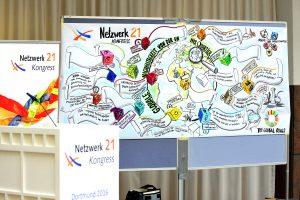 netzwerk kongress