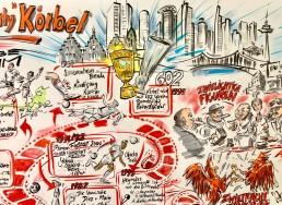 Warner Brothers Ideenvisualisierung Eintracht Frankfurt skaliert