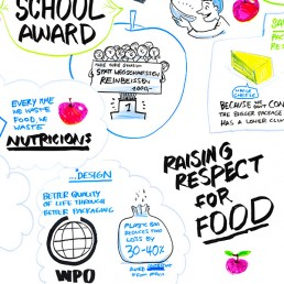 Raising Respect for Food; Savefood Congress