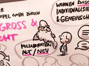 Kollabration ALT / Neu; Wohnwochen