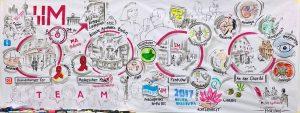 Visualisierung, Graphic Recording, Livezeichnung für Medios Apotheken in Berlin