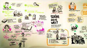 NRW Forum; Schöne neue Welt; Livezeichnung von Stephan Lomp.