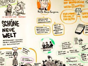 Kunde: CEPLAS - Cluster of Excellence on Plant SciencesProjekt: Heine meets Huxley - Schöne neue Welt: Wissenschaft zwischen Freiheit, Verantwortung und RegulierungswutOrt: NRW-Forum Düsseldorf