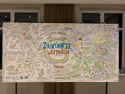 Was, wäre, wenn... Karlsruhes Zukünfte gestalten; Event: Führungskräfte Tagung Bad Dürkheim. Livezeichnung ,Februar 2020 von visualscribing.