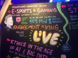 Gigantisches Wachstum durch E-Sports & Gaming